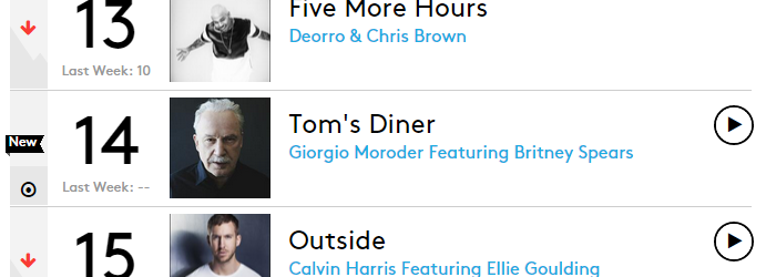EDM Digital Songs  Top Dance Music Chart   Billboard